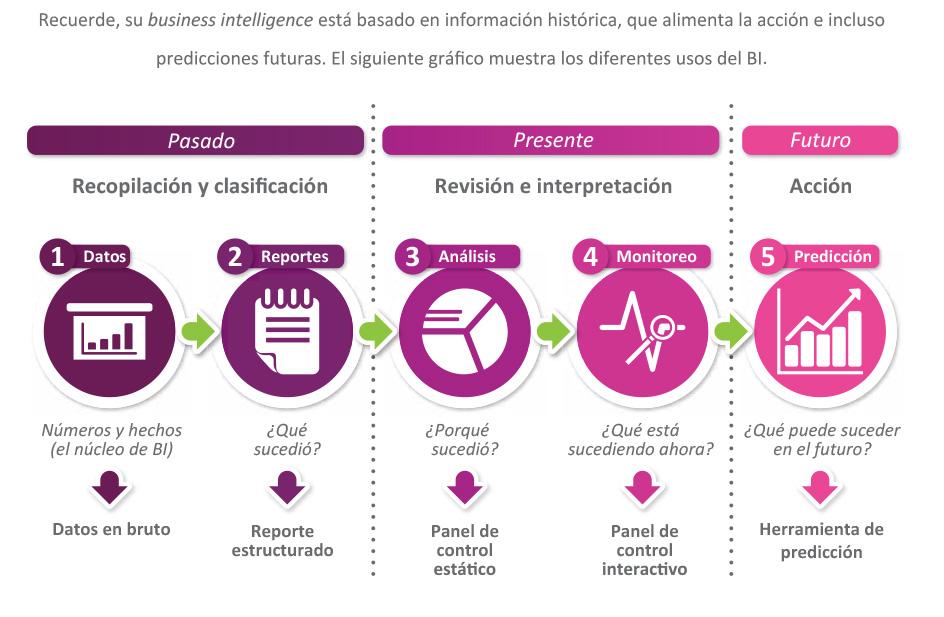 Business-Intelligence2