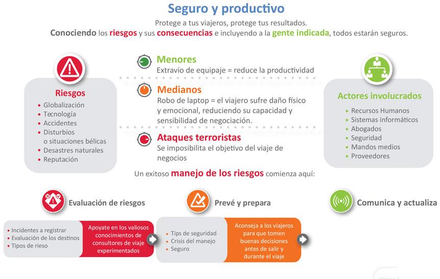 riesgos-grafica2